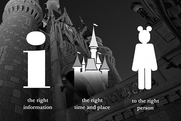 An image about Real-time safety and accessibility, how Disney provides the right information to the right person at the right location